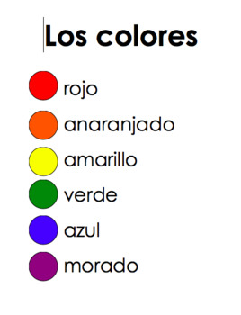 Los colores y números Study Guide