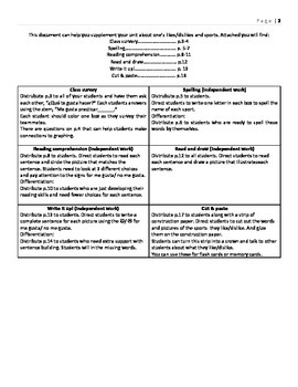 Los deportes (sports) unit worksheets