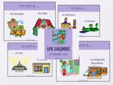 Los lugares y el transporte / Spanish places and transportation