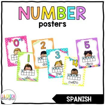 Los Números 0-20 (Spanish Number Posters)