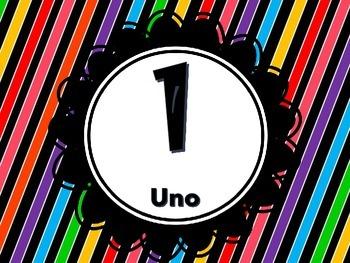 Los numeros 1-10