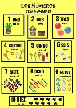 Los números del 1 al 10 y su pronunciación