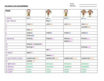 Las Nacionalidades Worksheet Teachers Pay Teachers