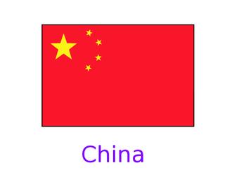 Los países y las nacionalidades