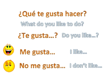 Los pasatiempos - Likes and Dislikes in Spanish - Me gusta/No me gusta