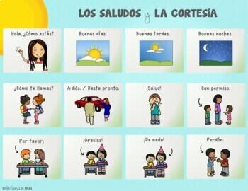 Los saludos / Spanish Greetings PowerPoint