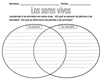Los seres vivos - Diagrama Venn