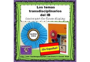 Los temas transdisciplinarios del IB - Transdisciplinary Themes display idea