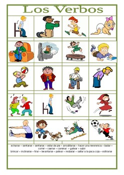 Los verbos / Verbs of movement / Verbs of motion
