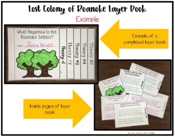 Lost Colony of Roanoke Activity Pack