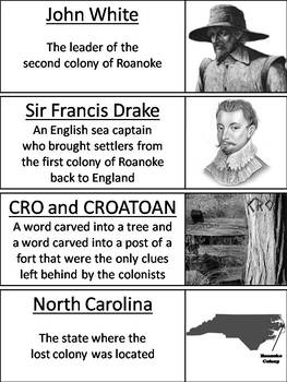 Lost Colony of Roanoke Word Wall Cards