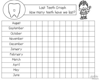 Lost Teeth Graph and Certificate