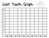 Lost Teeth Graph