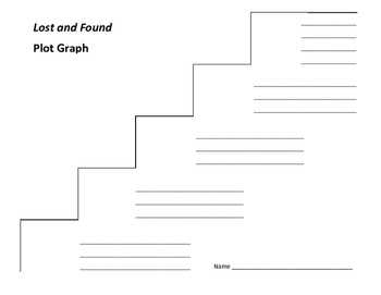 Lost and Found Plot Graph - Andrew Clements