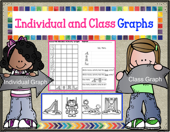 Class and Individual Graphs