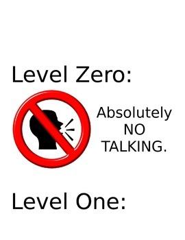 Loudness Level Chart