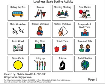Voice-o-meter and Activity