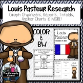 Louis Pasteur Research Report Bundle