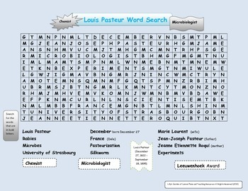 Louis Pasteur Word Search