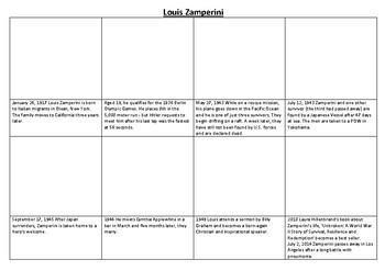 Louis Zamperini Comic Strip and Storyboard