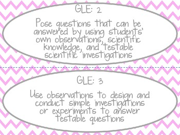 Louisiana 2nd Grade Science GLE Cards Pink Theme