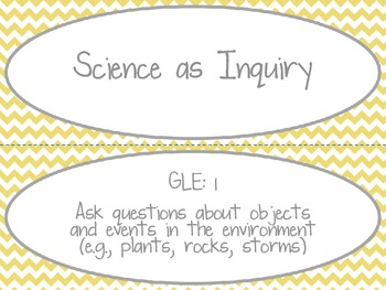 Louisiana 2nd Grade Science GLE Cards Yellow Theme