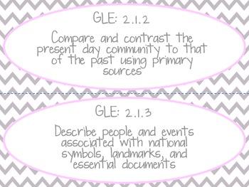 Louisiana 2nd Grade Social Studies GLE Cards Gray Theme