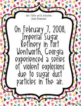 Louisiana 5th Grade Science Scope and Sequence Phenomenon Posters