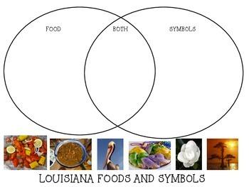 Louisiana Food and Symbols Venn Diagram