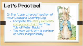 Louisiana Guidebooks 2.0: Unit 1-Cajun Folktales: Lesson 23 PPT (editable)