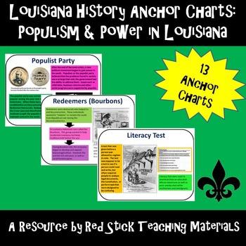 Louisiana History Anchor Charts: Populism & Power
