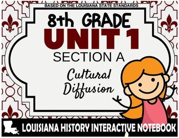 Louisiana History - Unit 1A - Cultural Diffusion - 8th Grade