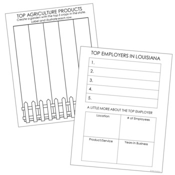 LOUISIANA History Guided Research Project, Notebook Journal Pages {EDITABLE}