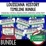 Louisiana History Timeline BUNDLE, Digital Interactive Not