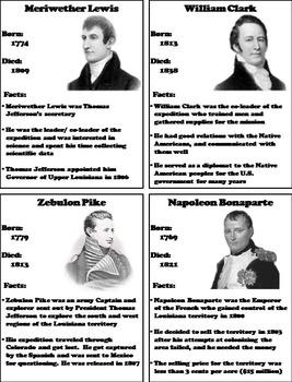 Louisiana Purchase Unit Activity (Lewis and Clark, Sacagawea)
