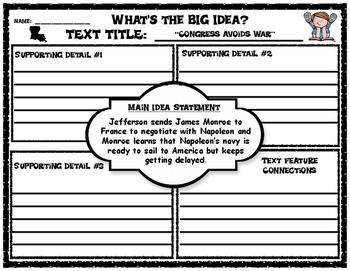 Louisiana Purchase Differentiated Main Idea Graphic Organizers