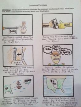 Louisiana Purchase - Illustrating Comprehension