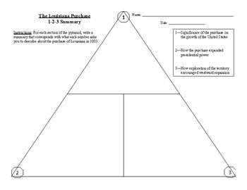 Louisiana Purchase Pyramid