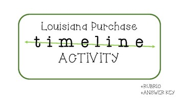 Louisiana Purchase Timeline Activity