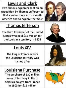 Louisiana Purchase Word Wall Cards