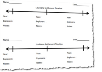 Louisiana Settlement Timeline Template