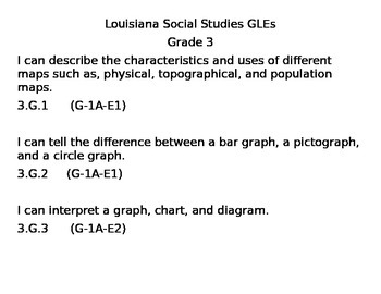Louisiana Social Studies GLEs (I CAN STATEMENTS!) Third Grade