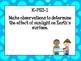 Kindergarten Louisiana State Science Standards for classroom!