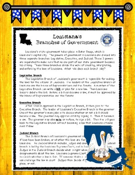 Louisiana's Branches of Government Informational Article