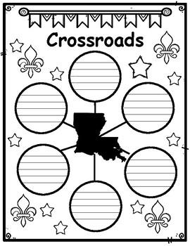 Louisiana's Cultural Regions Research Graphic Organizers