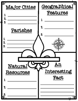 Louisiana's Geographical Regions Research Packet