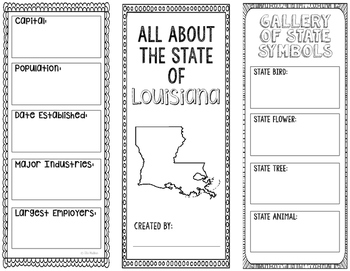 Louisiana State Research Project Interactive Notebook Mini Book - State brochure template