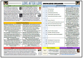Love After Love Knowledge Organizer/ Revision Mat!