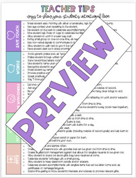 Love Languages Assessment and Tips for the Classroom