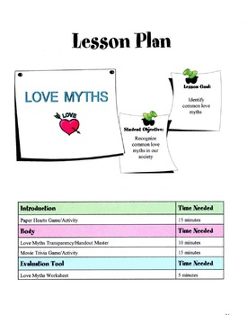 Love Myths Lesson
